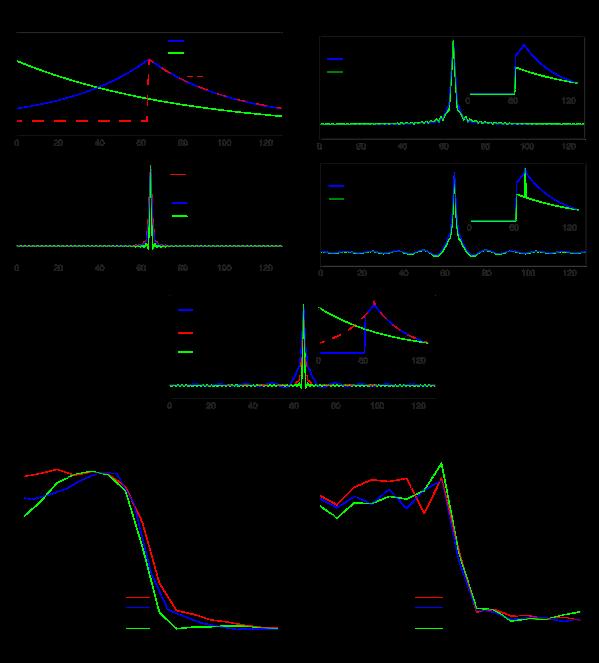 figure_Partial_fourier_effect-01.png