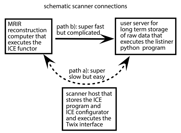 Scanner_connection-01.png